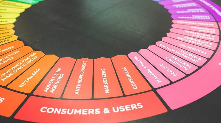 5ps of the marketing mix